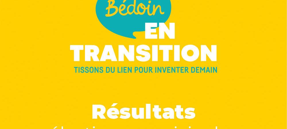 Résultats de la liste Bédoin EN TRANSITION aux élections municipales du 1er tour